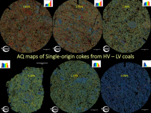 Image 1. Coke Ranks by AQ from HV to LV coals